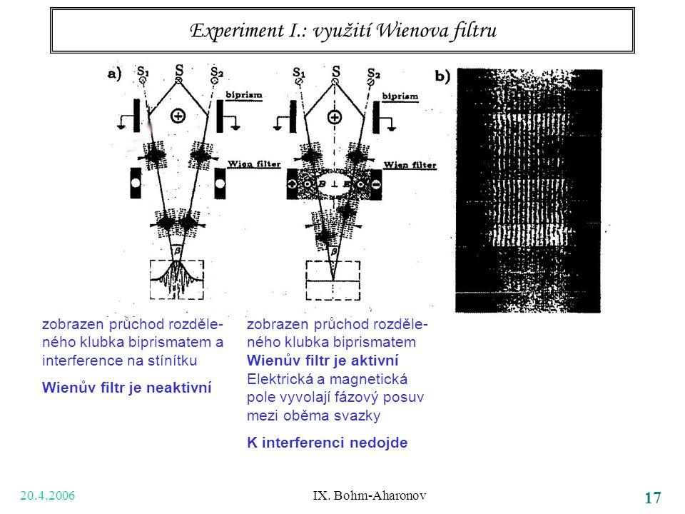 20.4.2006 IX. Bohm-Aharonov 17 Experiment I.: využití Wienova filtru zobrazen průchod rozděle- ného klubka biprismatem a interference na stínítku Wien