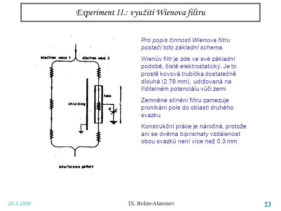 20.4.2006 IX. Bohm-Aharonov 23 Experiment II.: využití Wienova filtru Tento experiment je významný sám o sobě, otevírá však i BA tématiku Pro popis či