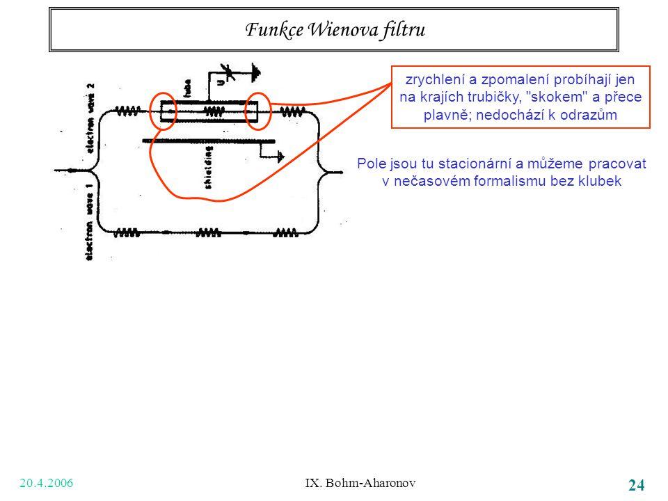 20.4.2006 IX. Bohm-Aharonov 24 Funkce Wienova filtru zrychlení a zpomalení probíhají jen na krajích trubičky,