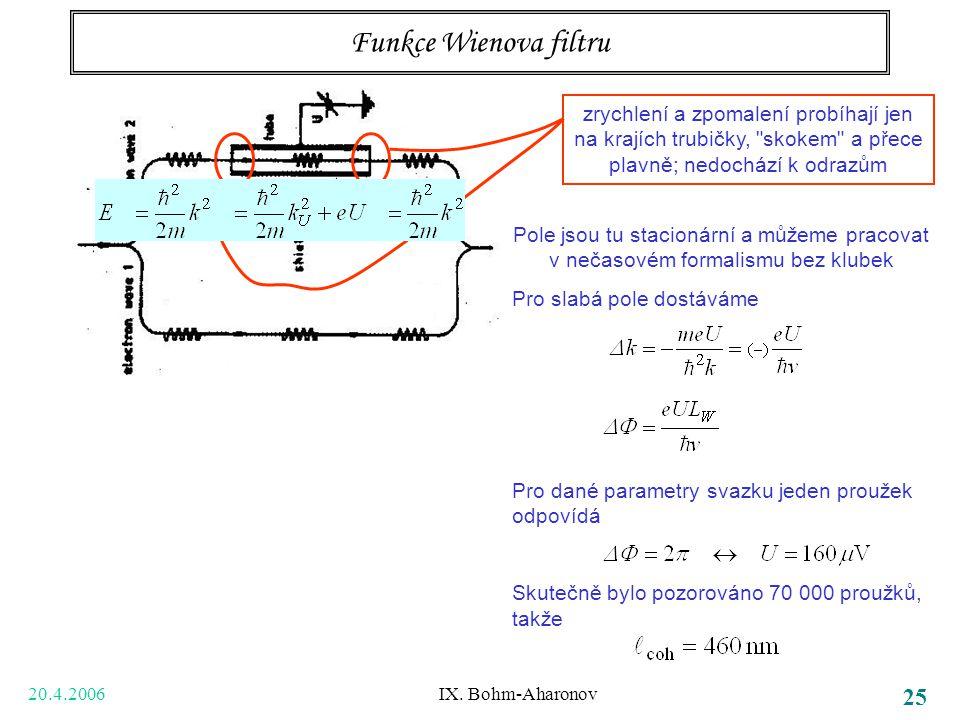 20.4.2006 IX. Bohm-Aharonov 25 Funkce Wienova filtru zrychlení a zpomalení probíhají jen na krajích trubičky,