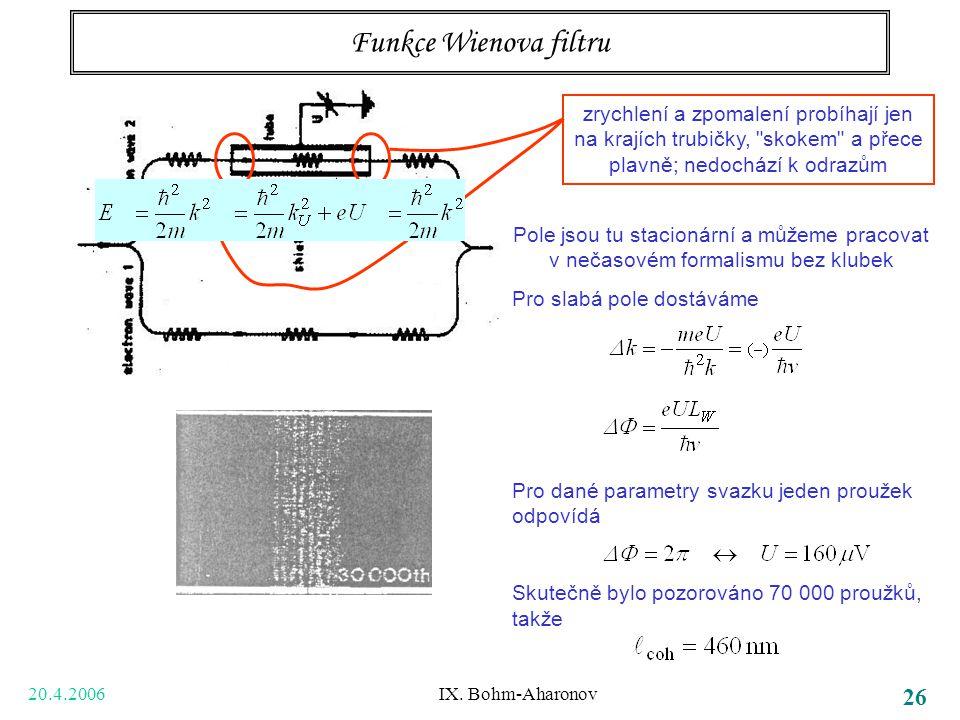 20.4.2006 IX. Bohm-Aharonov 26 Funkce Wienova filtru zrychlení a zpomalení probíhají jen na krajích trubičky,