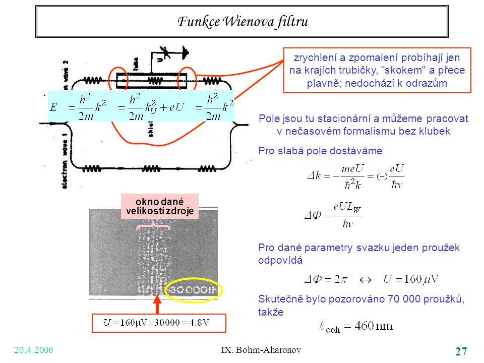20.4.2006 IX. Bohm-Aharonov 27 Funkce Wienova filtru zrychlení a zpomalení probíhají jen na krajích trubičky,
