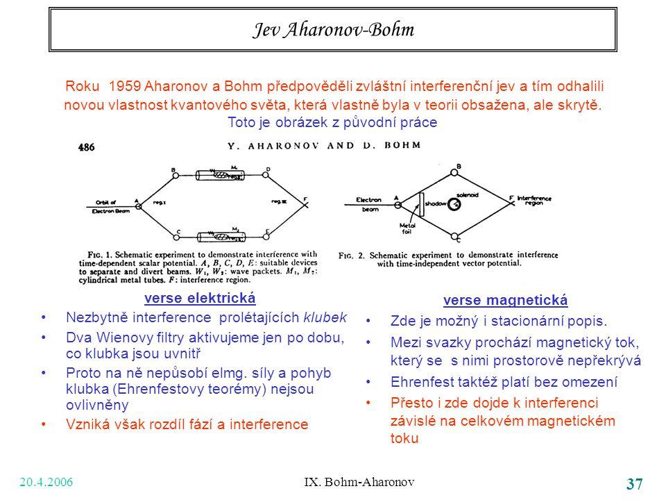 20.4.2006 IX. Bohm-Aharonov 37 Jev Aharonov-Bohm verse elektrická Nezbytně interference prolétajících klubek Dva Wienovy filtry aktivujeme jen po dobu