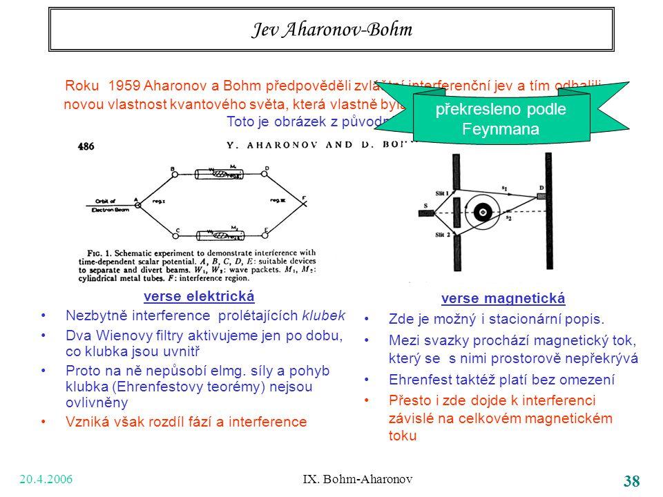 20.4.2006 IX. Bohm-Aharonov 38 Jev Aharonov-Bohm verse elektrická Nezbytně interference prolétajících klubek Dva Wienovy filtry aktivujeme jen po dobu