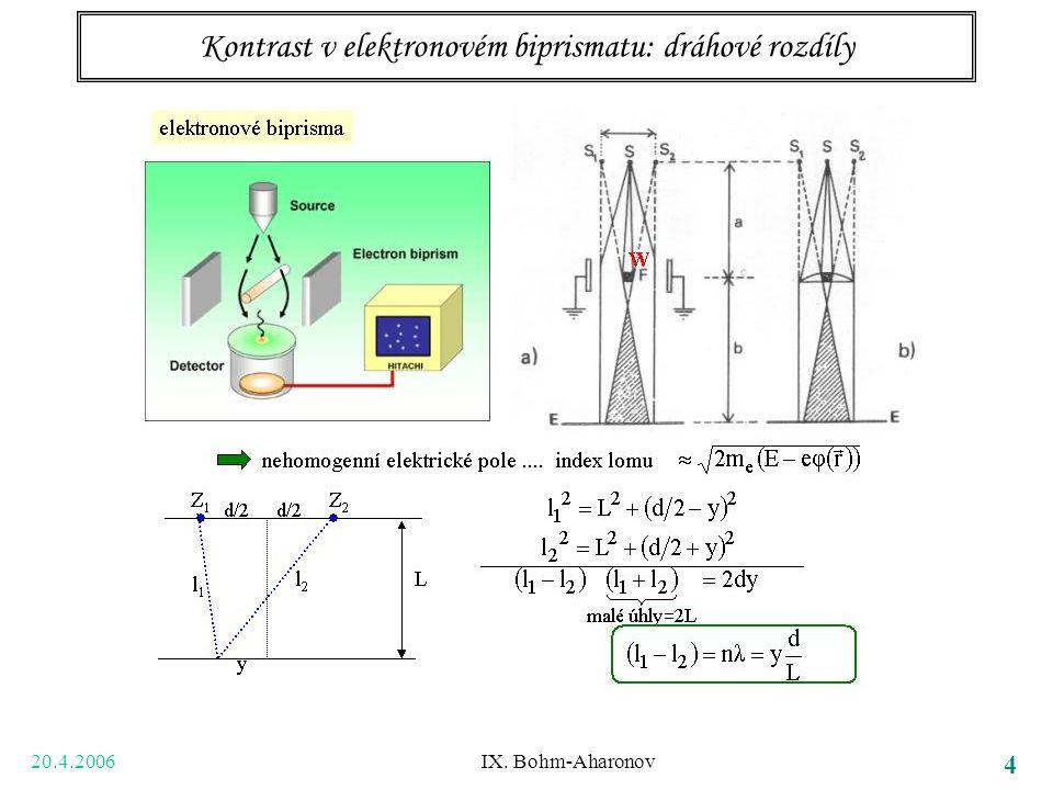 20.4.2006 IX. Bohm-Aharonov 4 Kontrast v elektronovém biprismatu: dráhové rozdíly