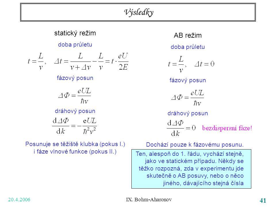20.4.2006 IX. Bohm-Aharonov 41 Výsledky statický režim doba průletu fázový posun dráhový posun Posunuje se těžiště klubka (pokus I.) i fáze vlnové fun