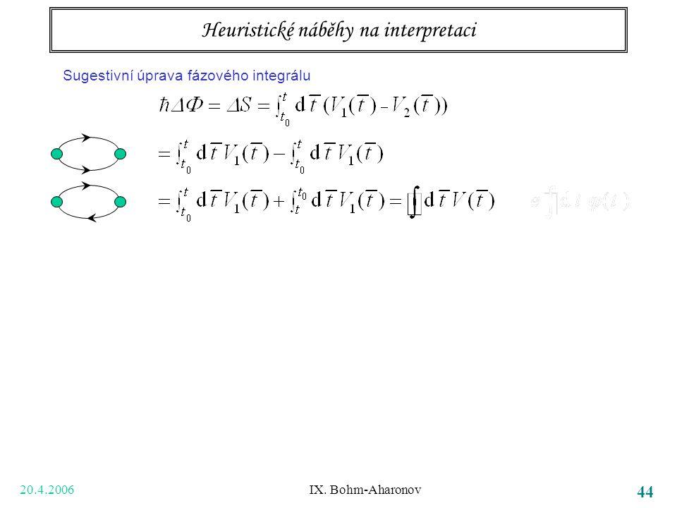 20.4.2006 IX. Bohm-Aharonov 44 Tři body k zapamatování bezsilové působení na dálku potenciály samy, ne jen pole (tedy jejich derivace) vedou k pozorov