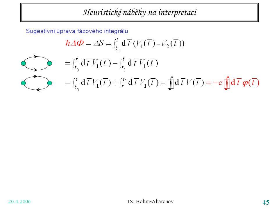 20.4.2006 IX. Bohm-Aharonov 45 Tři body k zapamatování bezsilové působení na dálku potenciály samy, ne jen pole (tedy jejich derivace) vedou k pozorov