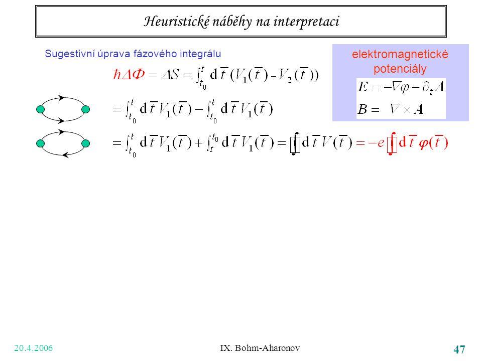 20.4.2006 IX. Bohm-Aharonov 47 Tři body k zapamatování bezsilové působení na dálku potenciály samy, ne jen pole (tedy jejich derivace) vedou k pozorov