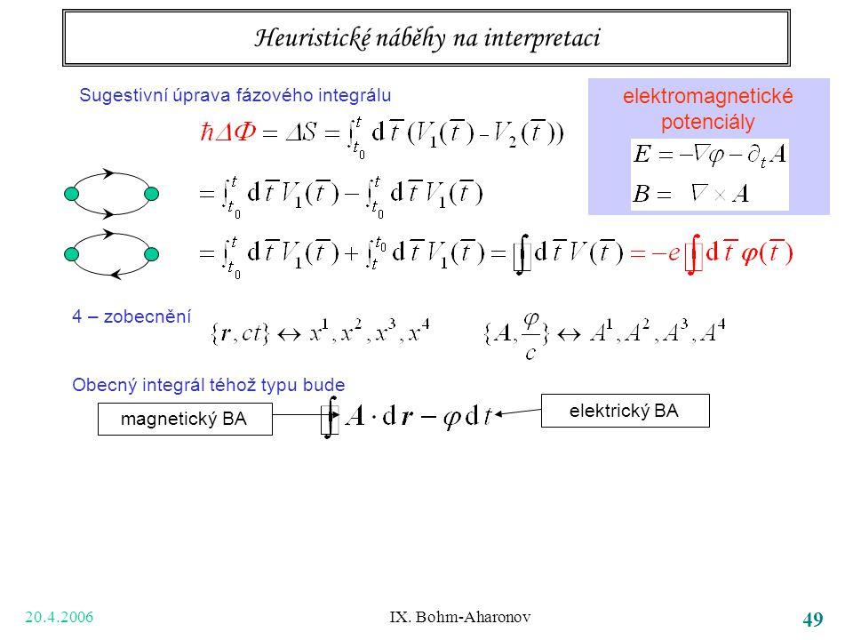 20.4.2006 IX. Bohm-Aharonov 49 Heuristické náběhy na interpretaci Sugestivní úprava fázového integrálu 4 – zobecnění Obecný integrál téhož typu bude e
