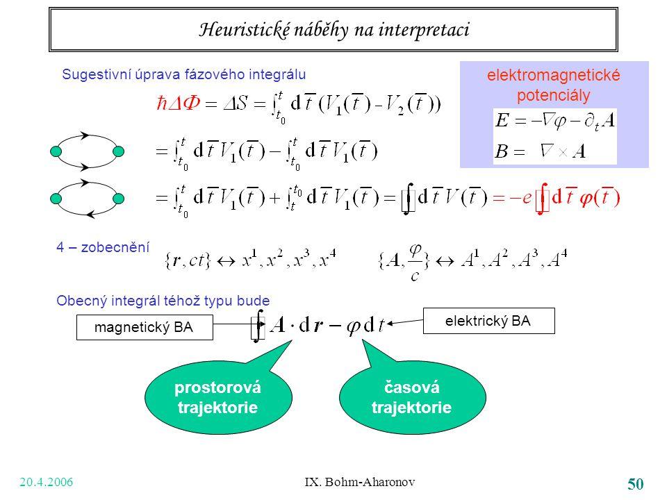 20.4.2006 IX. Bohm-Aharonov 50 Heuristické náběhy na interpretaci Sugestivní úprava fázového integrálu 4 – zobecnění Obecný integrál téhož typu bude e