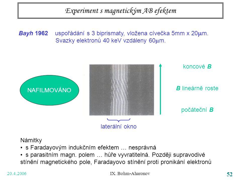 20.4.2006 IX. Bohm-Aharonov 52 Experiment s magnetickým AB efektem Bayh 1962 uspořádání s 3 biprismaty, vložena cívečka 5mm x 20  m. Svazky elektronů