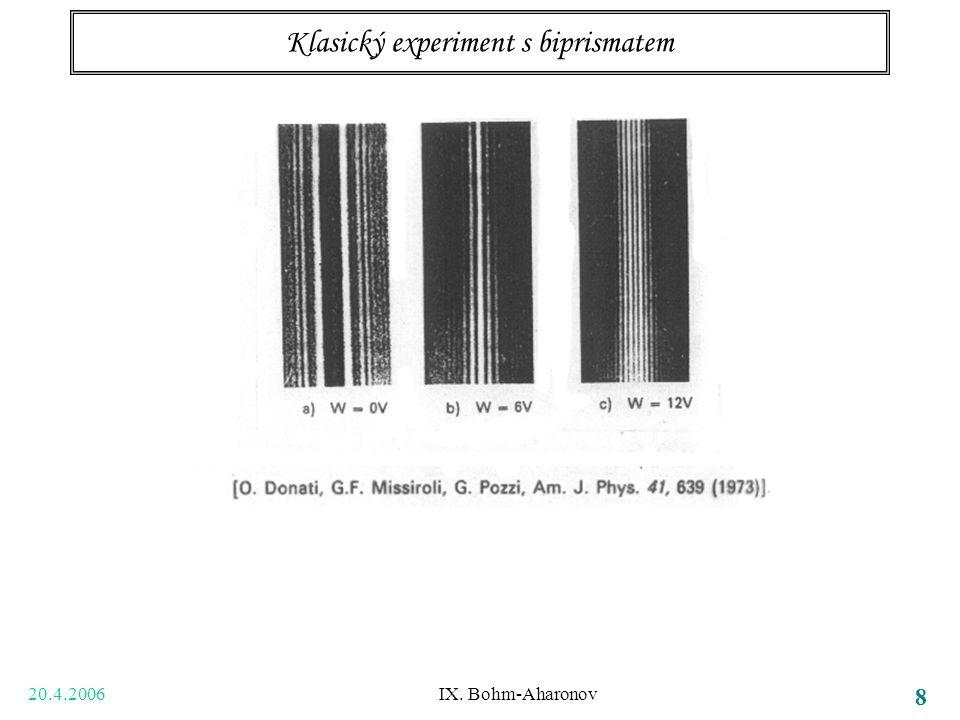 20.4.2006 IX. Bohm-Aharonov 8 Klasický experiment s biprismatem