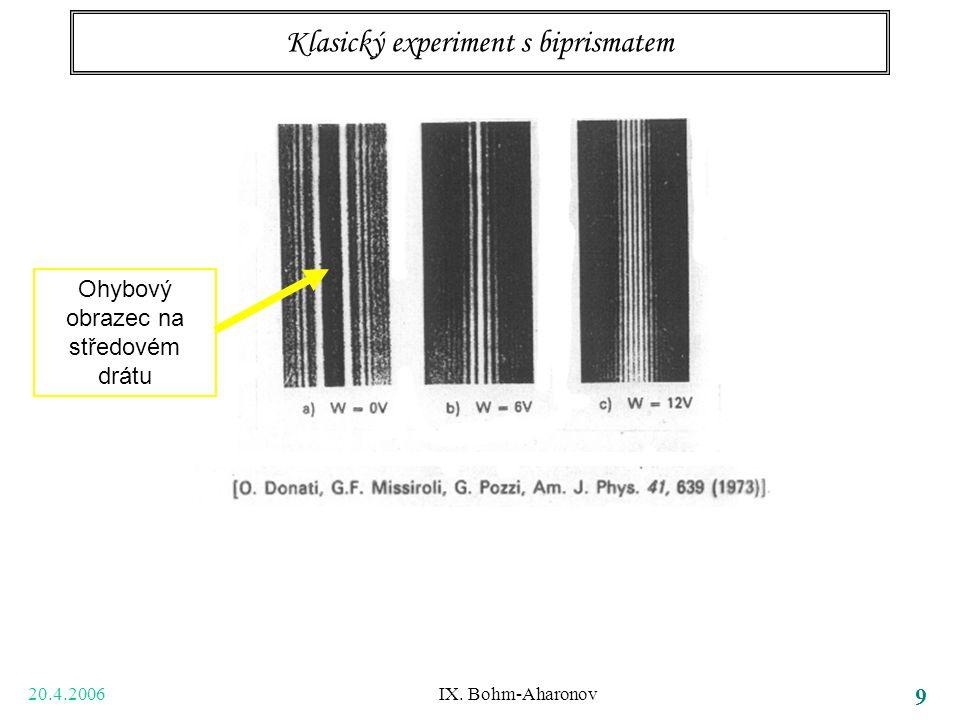 20.4.2006 IX. Bohm-Aharonov 9 Klasický experiment s biprismatem Ohybový obrazec na středovém drátu