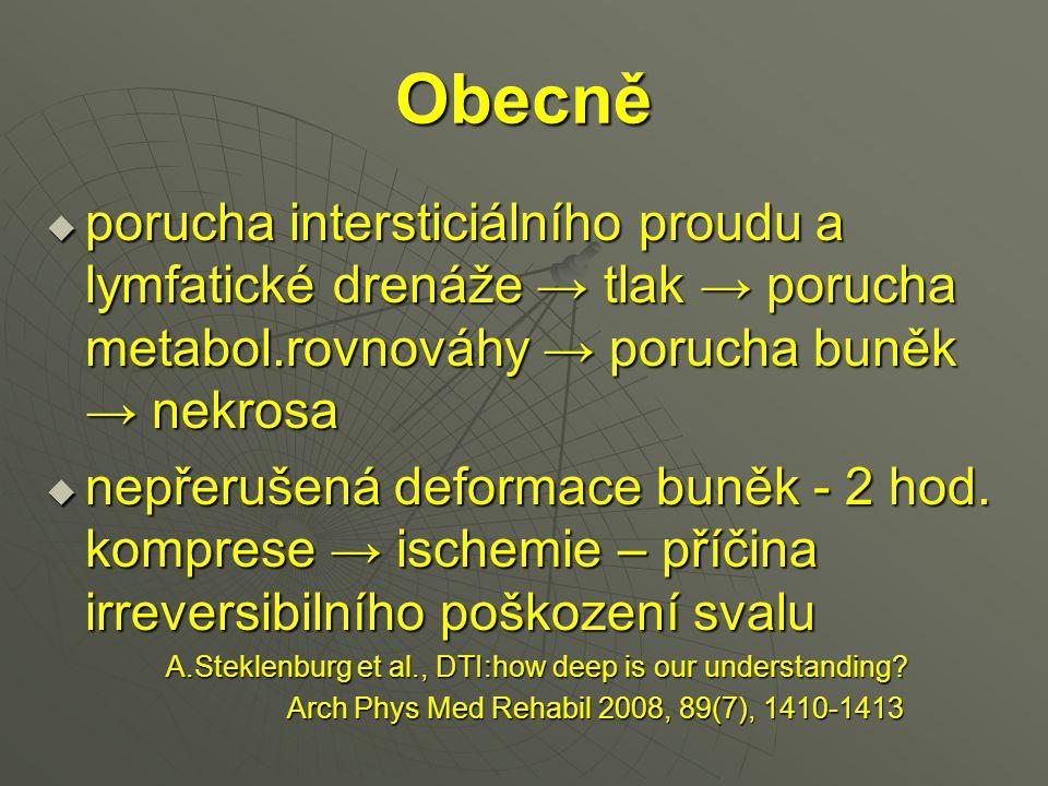 Obecně  porucha intersticiálního proudu a lymfatické drenáže → tlak → porucha metabol.rovnováhy → porucha buněk → nekrosa  nepřerušená deformace bun