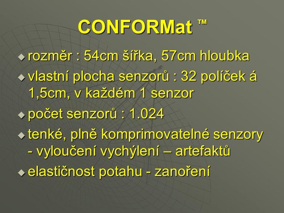 CONFORMat TM  rozměr : 54cm šířka, 57cm hloubka  vlastní plocha senzorů : 32 políček á 1,5cm, v každém 1 senzor  počet senzorů : 1.024  tenké, pln