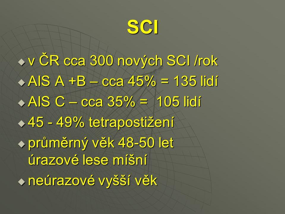 SCI  v ČR cca 300 nových SCI /rok  AIS A +B – cca 45% = 135 lidí  AIS C – cca 35% = 105 lidí  45 - 49% tetrapostižení  průměrný věk 48-50 let úra