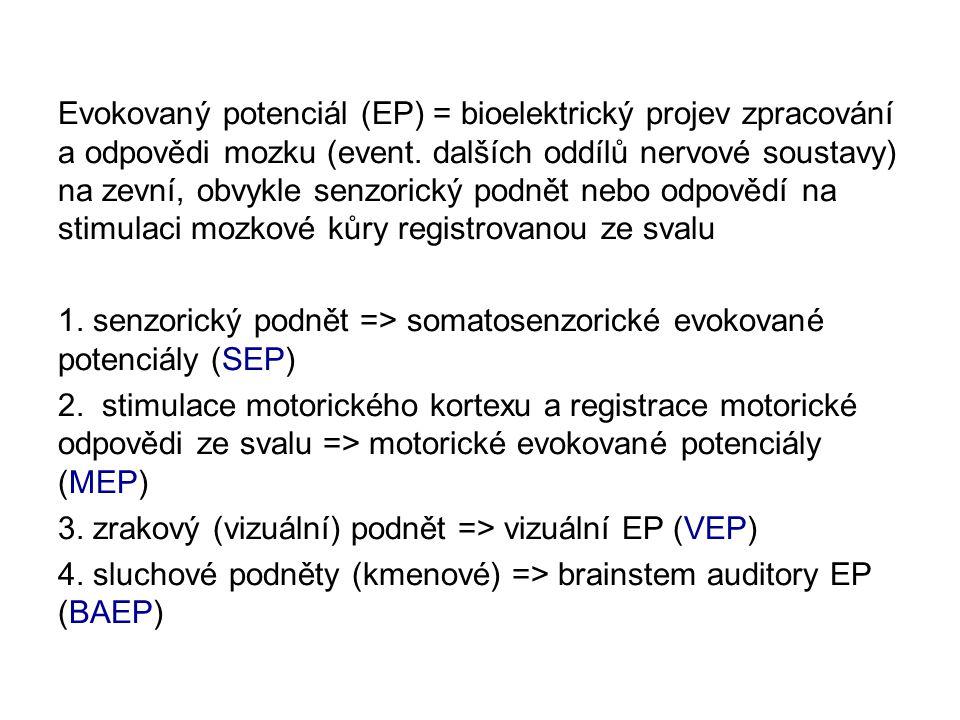 """Technický princip EP - snímané evokované potenciály (EP) jsou řádově velikosti mikrovoltů (0,1 – 20 uV) => mnohonásobně nižší než EEG a různé artefakty snímané ze skalpu - extrakce EP skrytých v EEG a dalších potenciálových změnách umožní zprůměrnění počítačem - averaging - EP se objevuje vždy v konstantní době od repetitivního stimulu (""""time-locked ) – zatímco ostatní elektrická aktivita se objevuje bez časového vztahu k podnětu"""