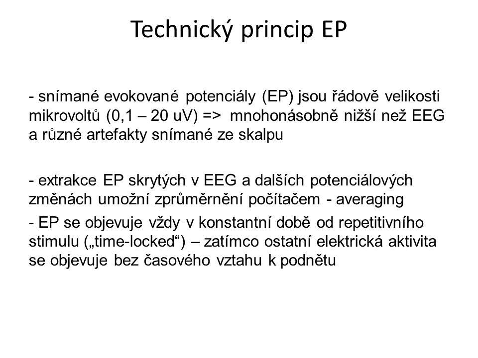 Technický princip EP - snímané evokované potenciály (EP) jsou řádově velikosti mikrovoltů (0,1 – 20 uV) => mnohonásobně nižší než EEG a různé artefakt