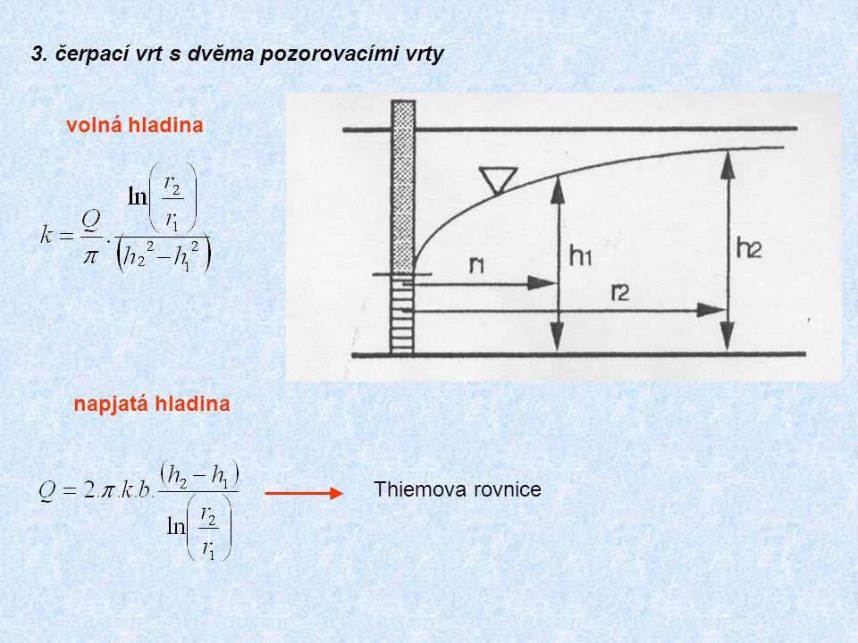 3. čerpací vrt s dvěma pozorovacími vrty volná hladina napjatá hladina Thiemova rovnice