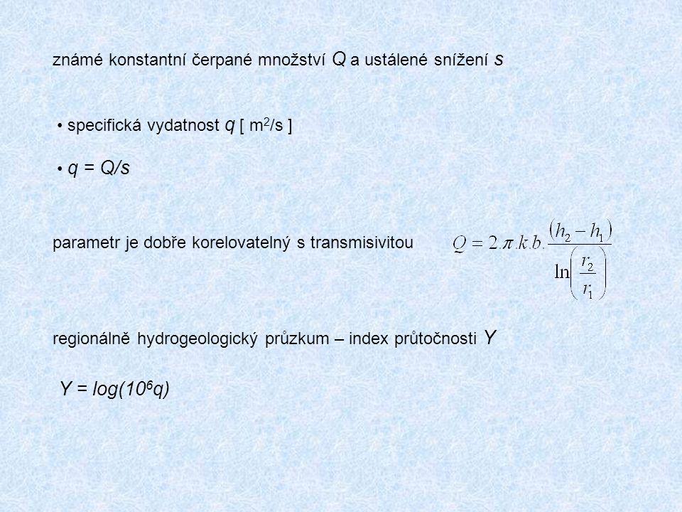 známé konstantní čerpané množství Q a ustálené snížení s specifická vydatnost q [ m 2 /s ] q = Q/s parametr je dobře korelovatelný s transmisivitou re