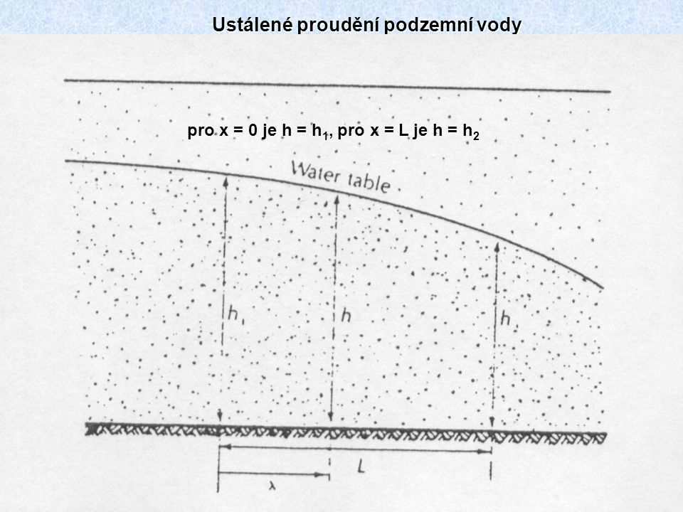 Ustálené proudění podzemní vody hydraulický gradient je roven sklonu hladiny podzemní vody proudnice jsou horizontální a ekvipotenciální linie jsou vertikální, tedy se předpokládá nulový vertikální gradient platí s výjimkou některých částí struktur Dupuitovy předpoklady pro proudění ve zvodni s volnou hladinou (1863) Z Darcyho zákona obdržíme po úpravách rovnici q´ = průtok přes jednotkovou šířku kolektoru po úpravách obdržíme Laplaceovu rovnici po jejím integrování obdržíme rovnici ve tvaru pro x = 0 je h = h 1, pro x = L je h = h 2