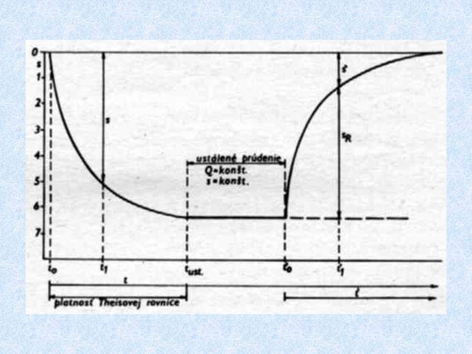Odvození Dupuitovy rovnice výpočet plochy pláště po dosazení výrazů z Darcyho zákona po integrování v příslušných mezích kde průměrná mocnost mezi h 1 a h 2 různé formy rovnice při různých podmínkách vrtu i zvodně