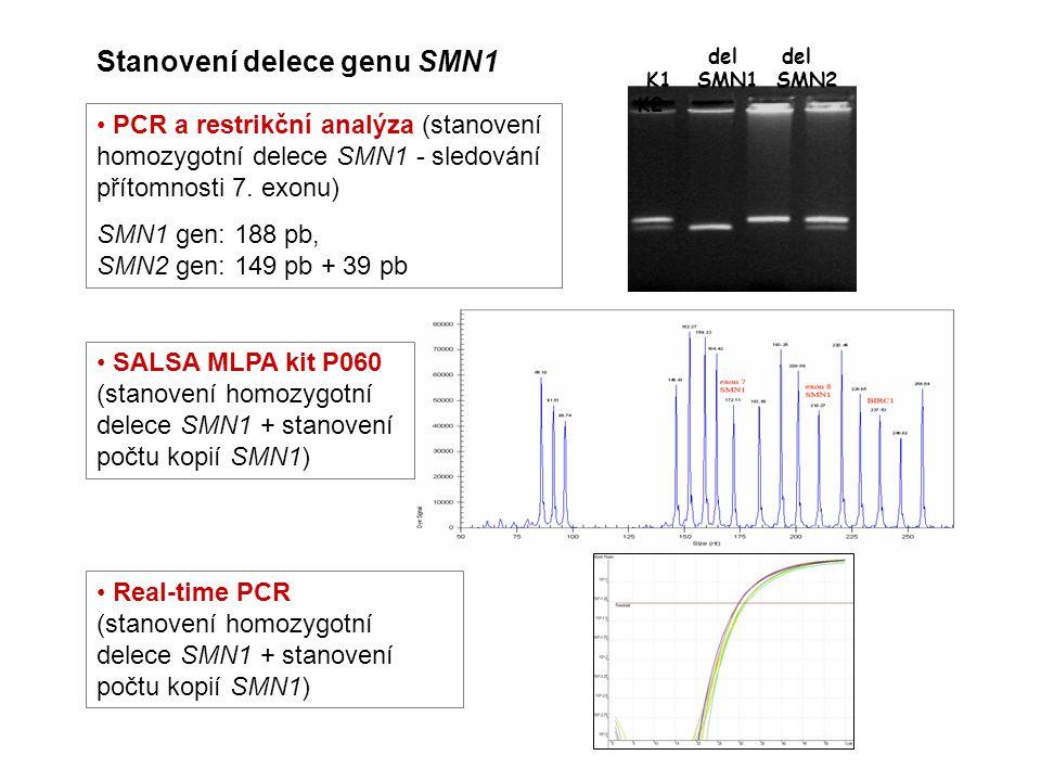 SALSA MLPA kit P060 (stanovení homozygotní delece SMN1 + stanovení počtu kopií SMN1) del del K1 SMN1 SMN2 K2 PCR a restrikční analýza (stanovení homoz