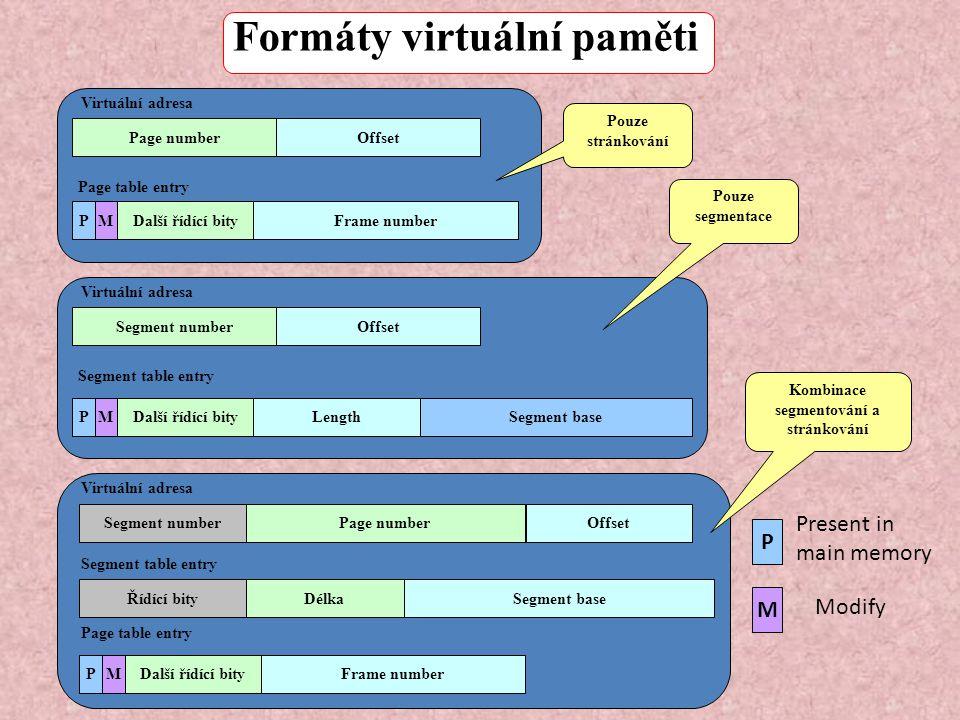 Formáty virtuální paměti Virtuální adresa Page numberOffset Další řídící bityPMFrame number Virtuální adresa Page numberOffset Další řídící bityPMFrame number Page table entry Virtuální adresa Segment numberOffset Další řídící bityPMLength Segment table entry Segment base Segment number Page table entry Segment table entry DélkaSegment baseŘídící bity Pouze stránkování Pouze segmentace Kombinace segmentování a stránkování P M Present in main memory Modify