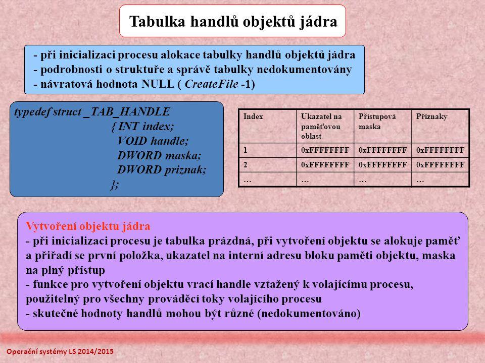 Tabulka handlů objektů jádra - při inicializaci procesu alokace tabulky handlů objektů jádra - podrobnosti o struktuře a správě tabulky nedokumentovány - návratová hodnota NULL ( CreateFile -1) typedef struct _TAB_HANDLE { INT index; VOID handle; DWORD maska; DWORD priznak; }; IndexUkazatel na paměťovou oblast Přístupová maska Příznaky 10xFFFFFFFF 2 ………… Vytvoření objektu jádra - při inicializaci procesu je tabulka prázdná, při vytvoření objektu se alokuje paměť a přiřadí se první položka, ukazatel na interní adresu bloku paměti objektu, maska na plný přístup - funkce pro vytvoření objektu vrací handle vztažený k volajícímu procesu, použitelný pro všechny prováděcí toky volajícího procesu - skutečné hodnoty handlů mohou být různé (nedokumentováno) Operační systémy LS 2014/2015