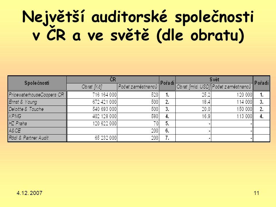 4.12. 200711 Největší auditorské společnosti v ČR a ve světě (dle obratu)