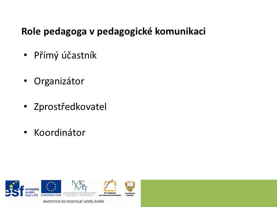 Role pedagoga v pedagogické komunikaci Přímý účastník Organizátor Zprostředkovatel Koordinátor