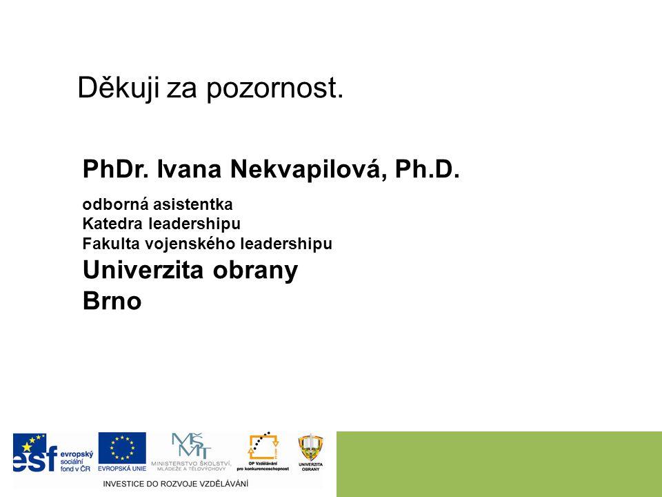 Děkuji za pozornost. PhDr. Ivana Nekvapilová, Ph.D.