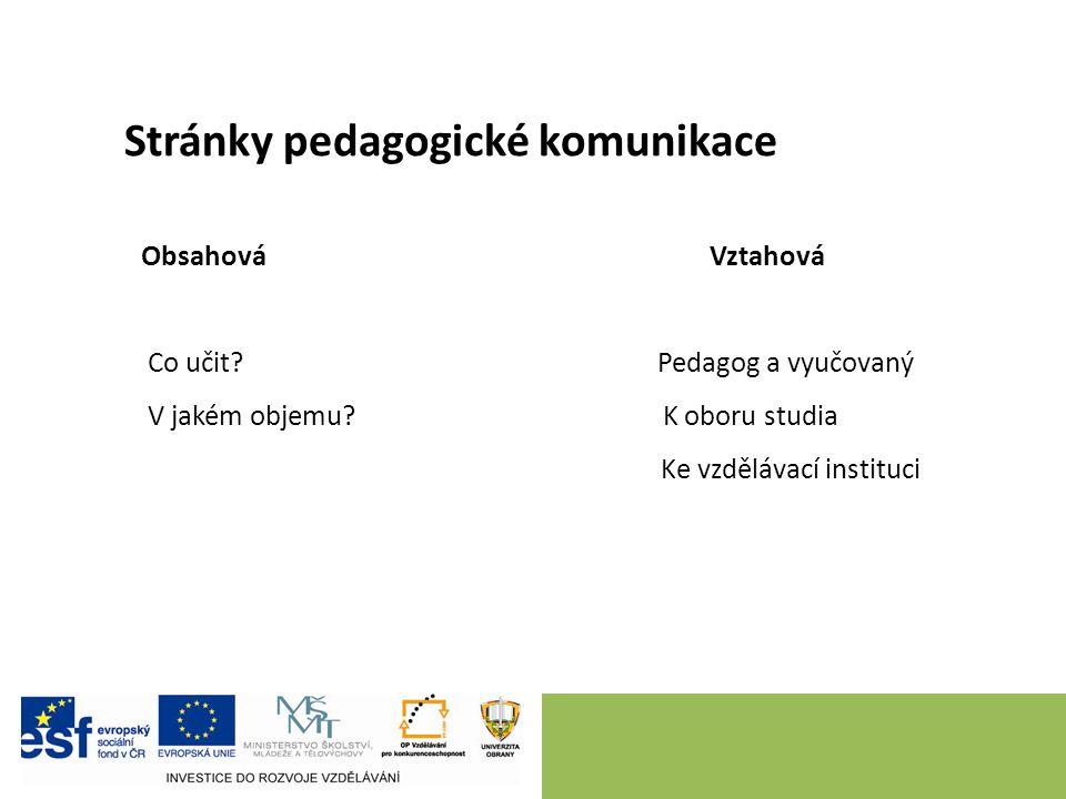 Stránky pedagogické komunikace Obsahová Vztahová Co učit.