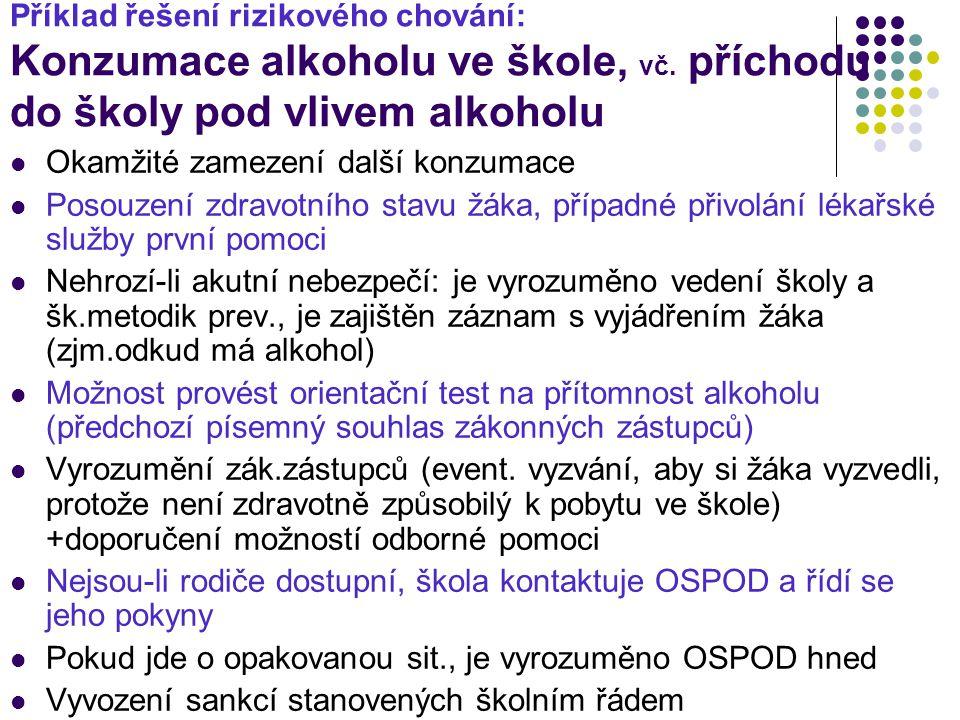 Příklad řešení rizikového chování: Konzumace alkoholu ve škole, vč.