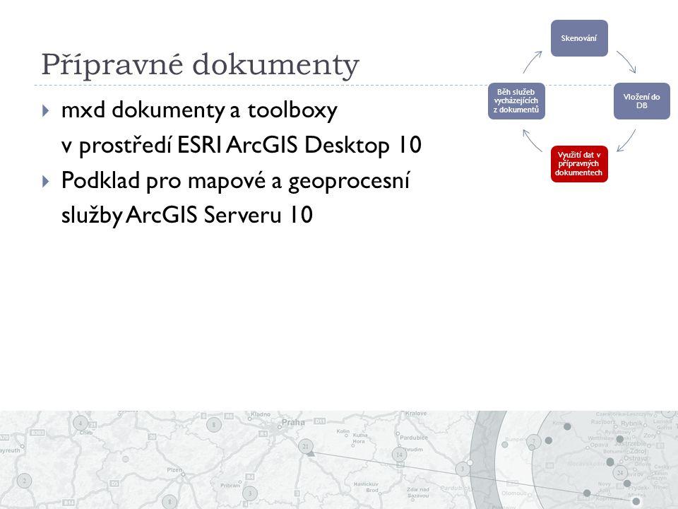 Přípravné dokumenty  mxd dokumenty a toolboxy v prostředí ESRI ArcGIS Desktop 10  Podklad pro mapové a geoprocesní služby ArcGIS Serveru 10 Skenování Vložení do DB Využití dat v přípravných dokumentech Běh služeb vycházejících z dokumentů
