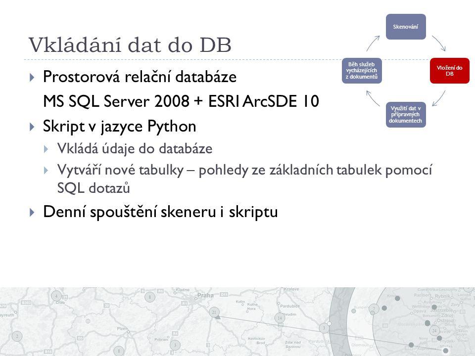 Vkládání dat do DB  Prostorová relační databáze MS SQL Server 2008 + ESRI ArcSDE 10  Skript v jazyce Python  Vkládá údaje do databáze  Vytváří nové tabulky – pohledy ze základních tabulek pomocí SQL dotazů  Denní spouštění skeneru i skriptu Skenování Vložení do DB Využití dat v přípravných dokumentech Běh služeb vycházejících z dokumentů