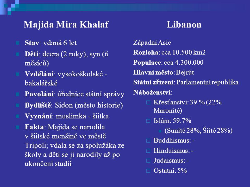 Majida Mira KhalafLibanon Stav: vdaná 6 let Děti: dcera (2 roky), syn (6 měsíců) Vzdělání: vysokoškolské - bakalářské Povolání: úřednice státní správy