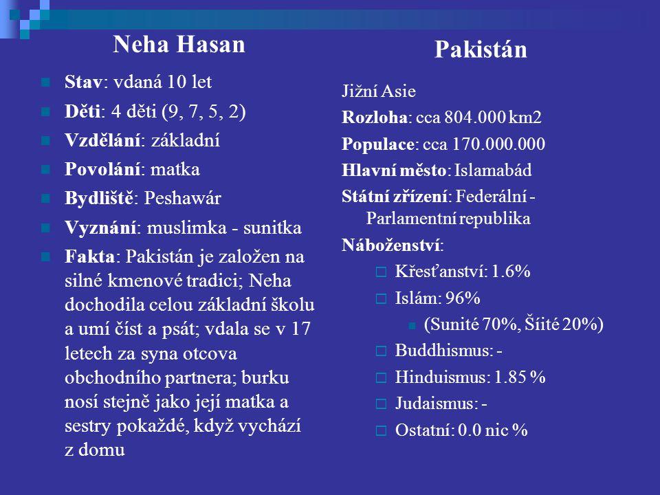 Neha Hasan Pakistán Stav: vdaná 10 let Děti: 4 děti (9, 7, 5, 2) Vzdělání: základní Povolání: matka Bydliště: Peshawár Vyznání: muslimka - sunitka Fak