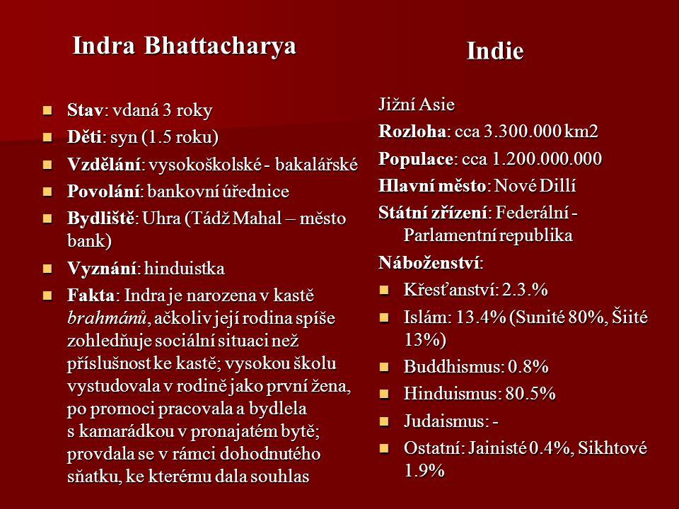 Indra Bhattacharya Indie Stav: vdaná 3 roky Stav: vdaná 3 roky Děti: syn (1.5 roku) Děti: syn (1.5 roku) Vzdělání: vysokoškolské - bakalářské Vzdělání