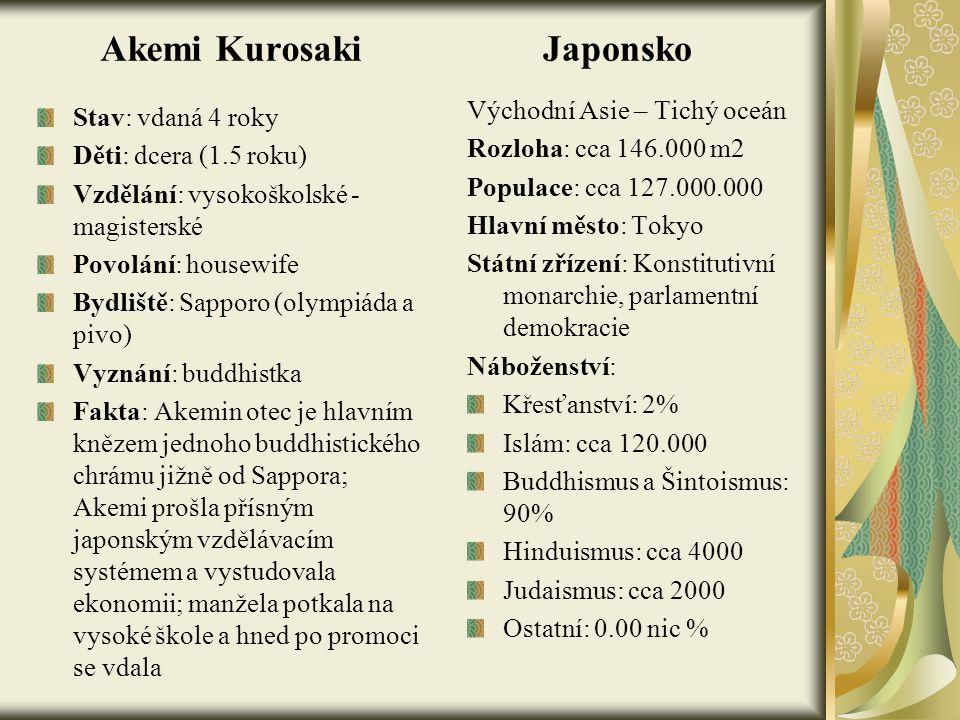 Akemi KurosakiJaponsko Stav: vdaná 4 roky Děti: dcera (1.5 roku) Vzdělání: vysokoškolské - magisterské Povolání: housewife Bydliště: Sapporo (olympiád