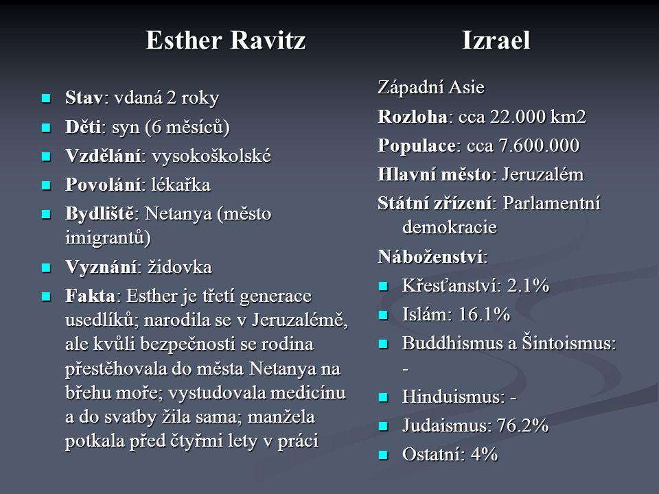 Esther Ravitz Izrael Stav: vdaná 2 roky Děti: syn (6 měsíců) Vzdělání: vysokoškolské Povolání: lékařka Bydliště: Netanya (město imigrantů) Vyznání: ži