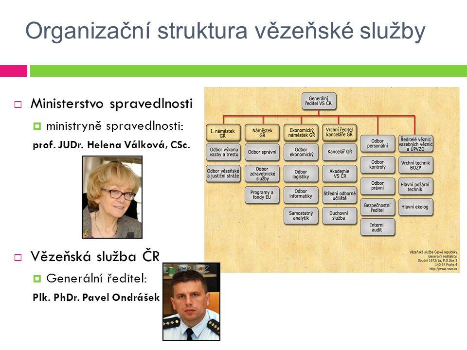  Ministerstvo spravedlnosti  ministryně spravedlnosti: prof.