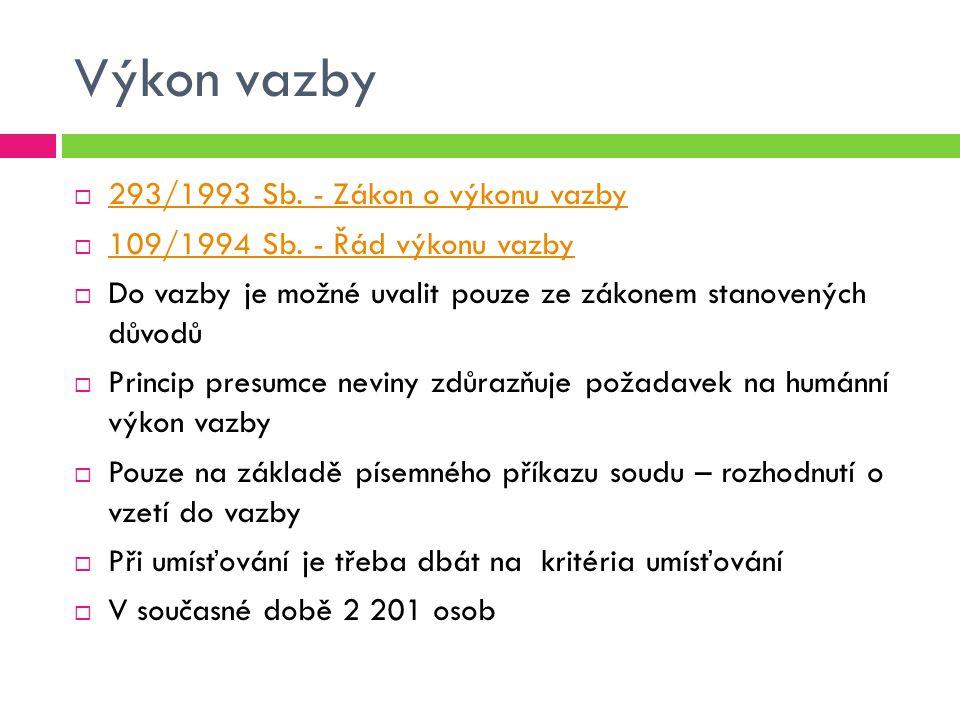 Výkon vazby  293/1993 Sb. - Zákon o výkonu vazby 293/1993 Sb. - Zákon o výkonu vazby  109/1994 Sb. - Řád výkonu vazby 109/1994 Sb. - Řád výkonu vazb