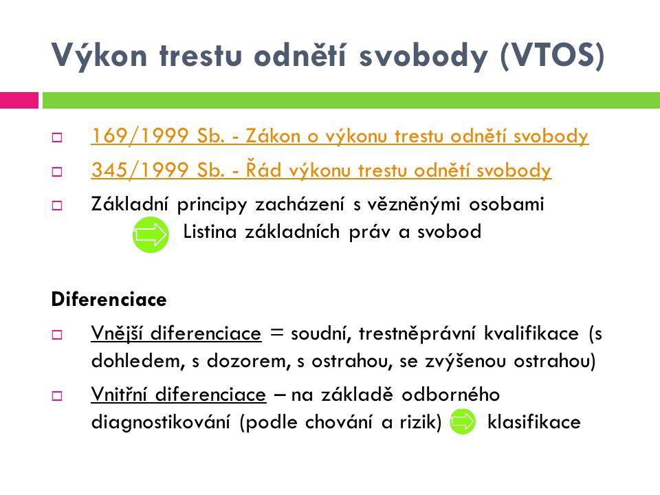 Výkon trestu odnětí svobody (VTOS)  169/1999 Sb. - Zákon o výkonu trestu odnětí svobody 169/1999 Sb. - Zákon o výkonu trestu odnětí svobody  345/199
