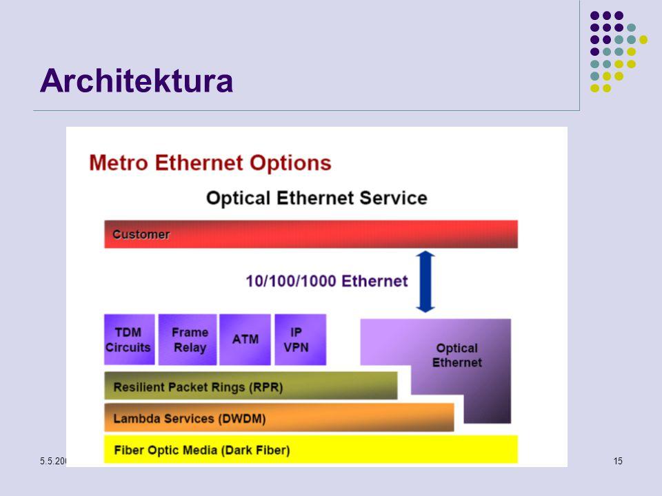 5.5.2008Projektování distribuovaných systémů15 Architektura