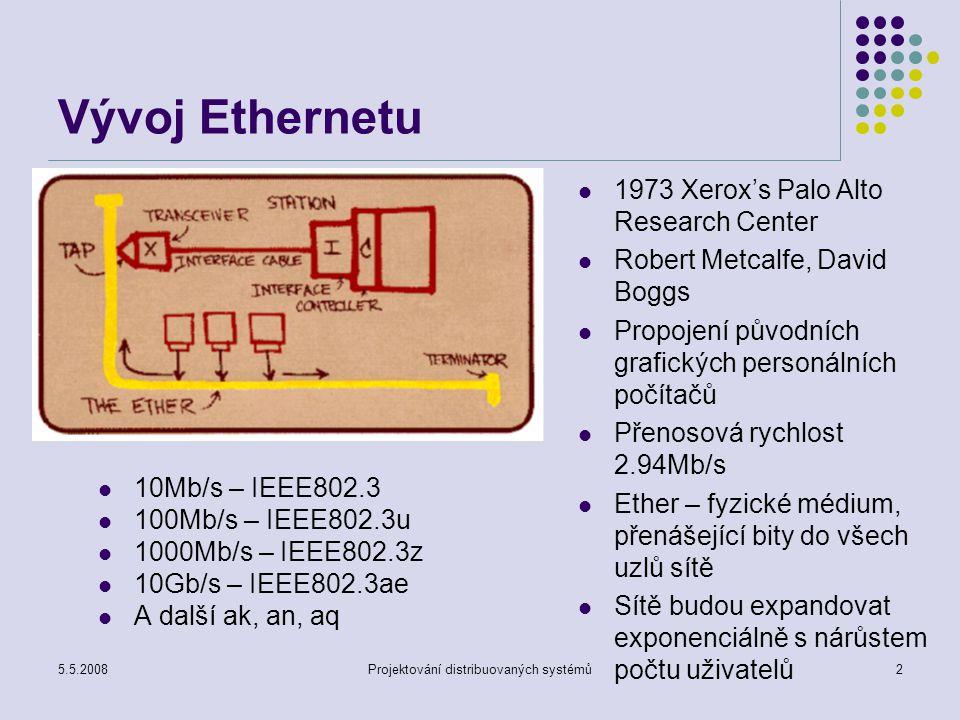 5.5.2008Projektování distribuovaných systémů2 Vývoj Ethernetu 10Mb/s – IEEE802.3 100Mb/s – IEEE802.3u 1000Mb/s – IEEE802.3z 10Gb/s – IEEE802.3ae A další ak, an, aq 1973 Xerox's Palo Alto Research Center Robert Metcalfe, David Boggs Propojení původních grafických personálních počítačů Přenosová rychlost 2.94Mb/s Ether – fyzické médium, přenášející bity do všech uzlů sítě Sítě budou expandovat exponenciálně s nárůstem počtu uživatelů