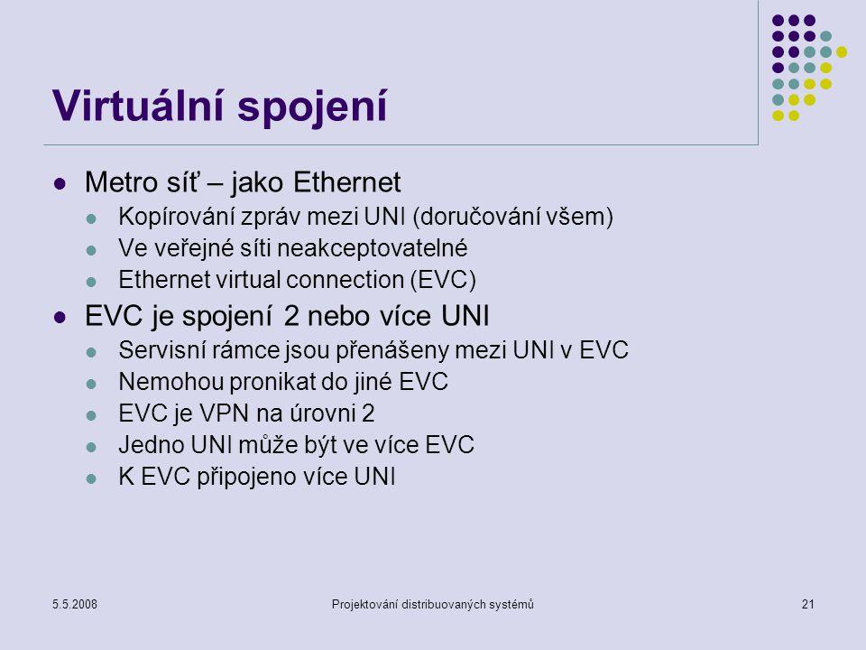 5.5.2008Projektování distribuovaných systémů21 Virtuální spojení Metro síť – jako Ethernet Kopírování zpráv mezi UNI (doručování všem) Ve veřejné síti neakceptovatelné Ethernet virtual connection (EVC) EVC je spojení 2 nebo více UNI Servisní rámce jsou přenášeny mezi UNI v EVC Nemohou pronikat do jiné EVC EVC je VPN na úrovni 2 Jedno UNI může být ve více EVC K EVC připojeno více UNI