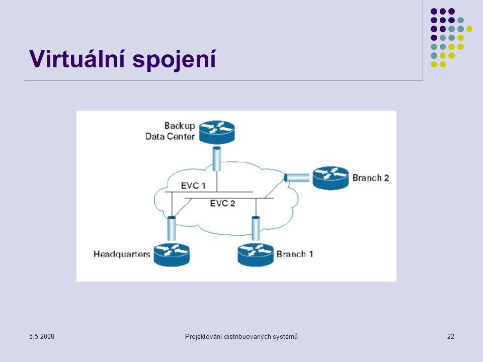 5.5.2008Projektování distribuovaných systémů22 Virtuální spojení