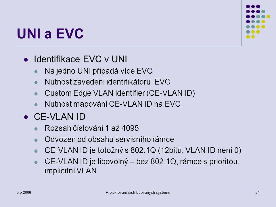 5.5.2008Projektování distribuovaných systémů24 UNI a EVC Identifikace EVC v UNI Na jedno UNI připadá více EVC Nutnost zavedení identifikátoru EVC Custom Edge VLAN identifier (CE-VLAN ID) Nutnost mapování CE-VLAN ID na EVC CE-VLAN ID Rozsah číslování 1 až 4095 Odvozen od obsahu servisního rámce CE-VLAN ID je totožný s 802.1Q (12bitů, VLAN ID není 0) CE-VLAN ID je libovolný – bez 802.1Q, rámce s prioritou, implicitní VLAN